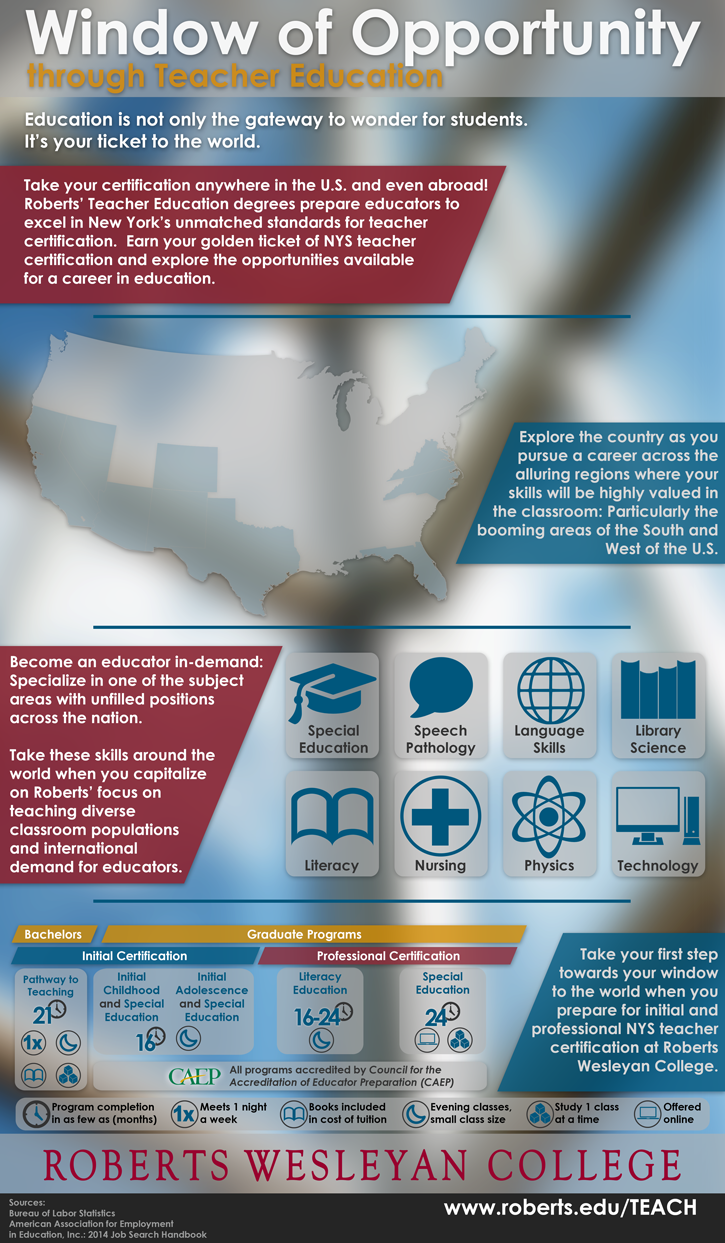 Explore the world when you become a teacher [INFOGRAPHIC}